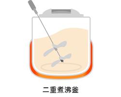 「二重釜圧力炊き」でなめらかで高濃度な豆乳を作り出します